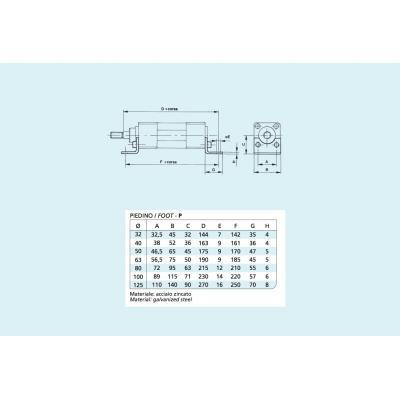 Coppia di piedini per cilindro ISO 15552 Alesaggio 125