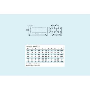 Flangia per cilindro ISO 15552 Alesaggio 32