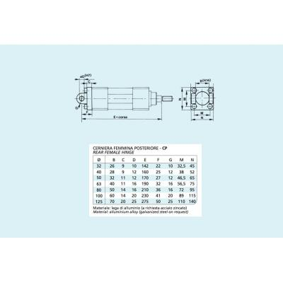 Rear female hinge Cylinders ISO 15552 Bore 125
