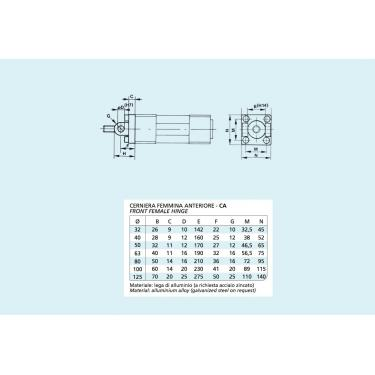 Front female hinge Cylinders ISO 15552 Bore 50