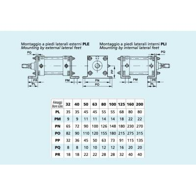 Internal lateral feet Cylinders CNOMO Bore 32