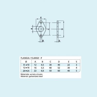 Flangia per minicilindro ISO 6432  Alesaggio 20