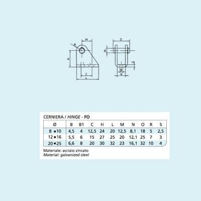 Hinge Cylinders ISO 6432 Bore 12