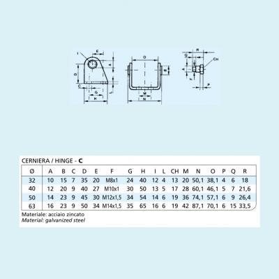 Cerniera per cilindro CP96 Alesaggio 50