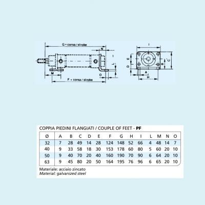 Piedino flangia per cilindro CP96 (coppia) Alesaggio 50