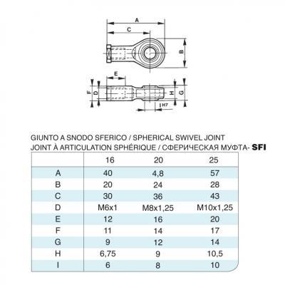 Giunto a snodo sferico in acciaio inox M6x1 per cilindro 6432 inox