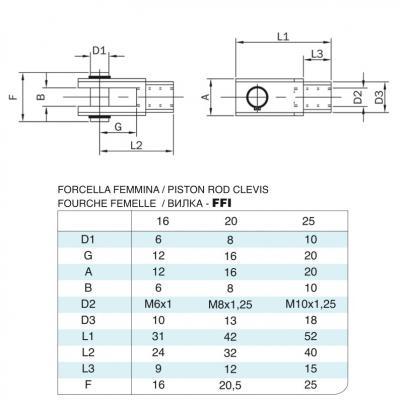 Forcella femmina in acciaio inox M8x1,25 per cilindro 6432 inox