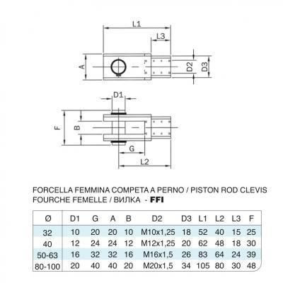 Forcella femmina in acciaio inox M20x1,5 per cilindro 6431 ora 15552 inox