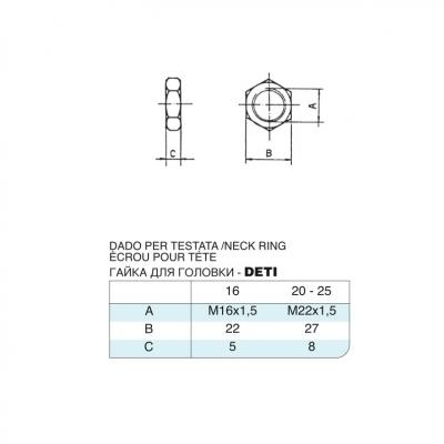Head nut stainless steel M22x1,5 cylinders 6432 stainless steel