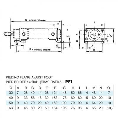 Piedino Flangia (coppia) in acciaio inox Ales. 50 per cilindro CP96 inox