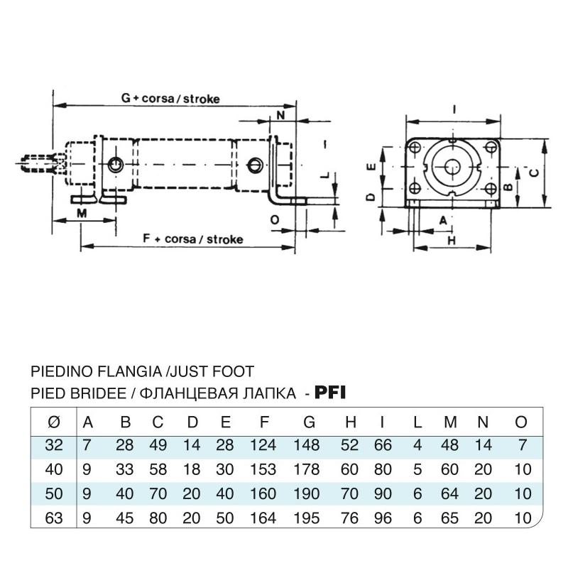 Foot Flange (couple) stainless steel Bore 63 cylinders CP96 stainless steel